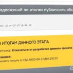 Снижение беспошлинного лимита до 150 евро отменено