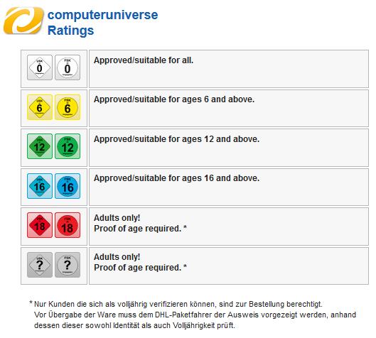 computeruniverse-rating
