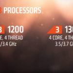 AMD Ryzen 3 в продаже